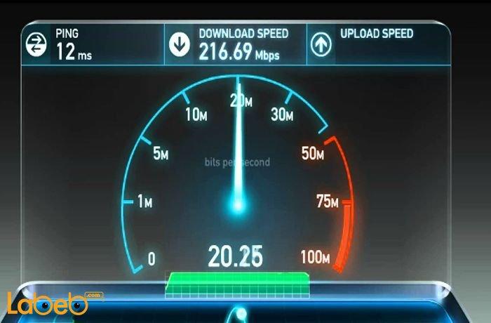 سرعات الانترنت