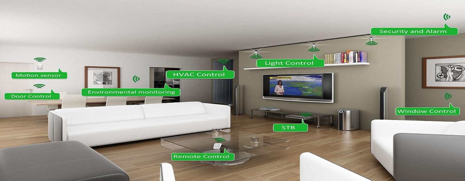 مع التطور النكنولوجي الذي نشهده الأن أصبح هناك عدة منتجات من الممكن اقتنائها لتحسين المنزل