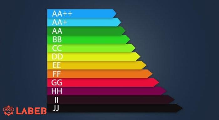 جدول توفير الطاقة