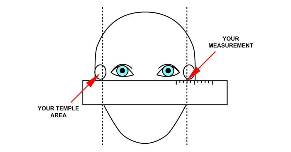 تحديد حجم الإطار