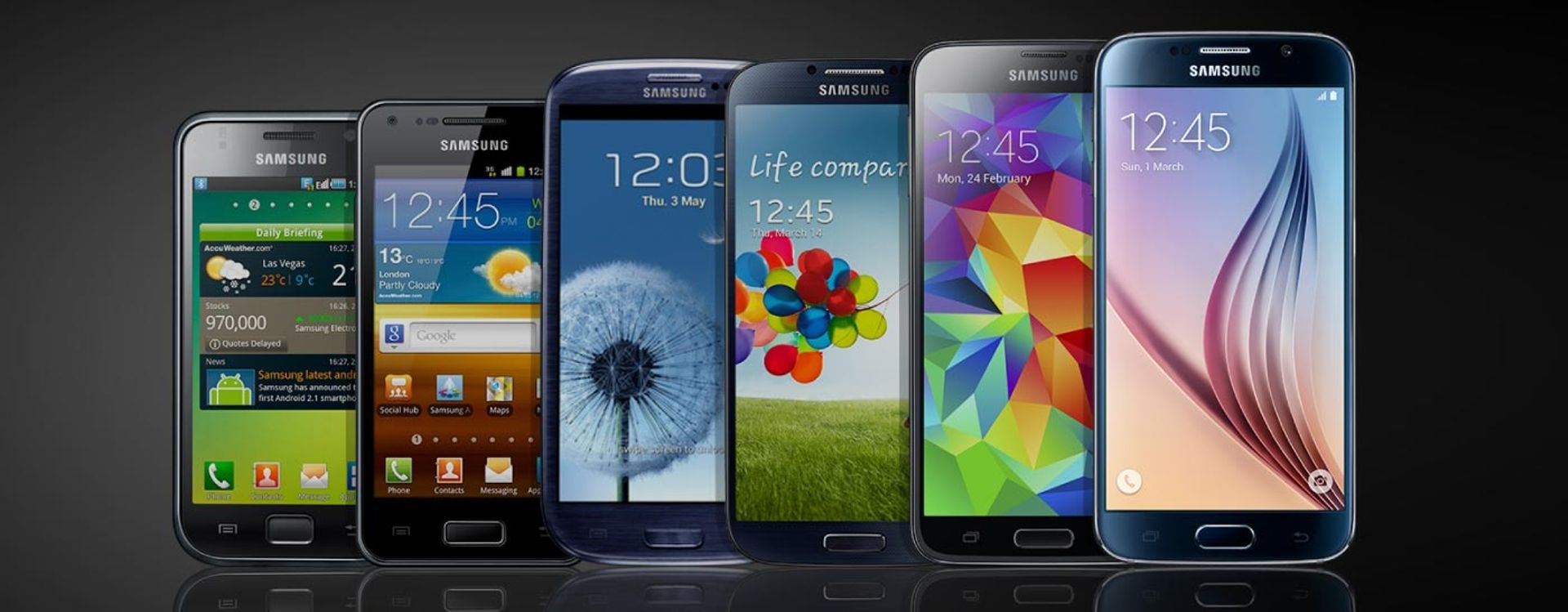 Learn about Samsung S Series