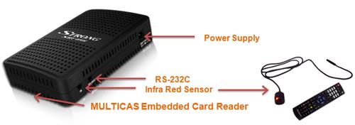 مداخل رسيفر سترونج 3G دقة 1080 بكسل مدخل usb اسود SRT 4950M