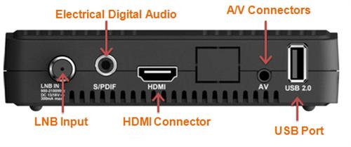 خلفية رسيفر سترونج 3G دقة 1080 بكسل مدخل usb اسود SRT 4950M