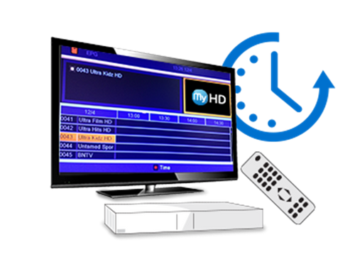 رسيفر دانسات بريميوم ماي اتش دي 7 قنوات MBC HD مدخل USB