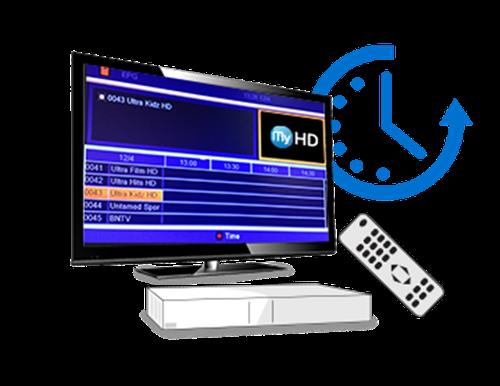 my-hd Dansat premium Receiver 7 channel MBC USB HDMI